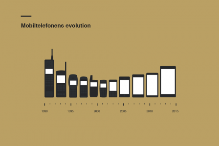 mobilephone_evolution.png
